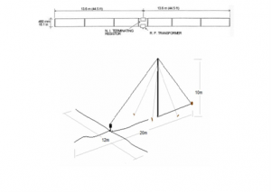 HF Antenna Diagram